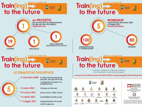 Immagine notizia Train(ing) to the future: un progetto formativo che guarda al futuro